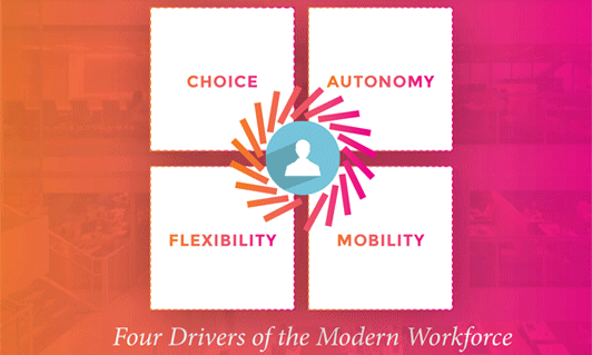 drivers of modern workforce