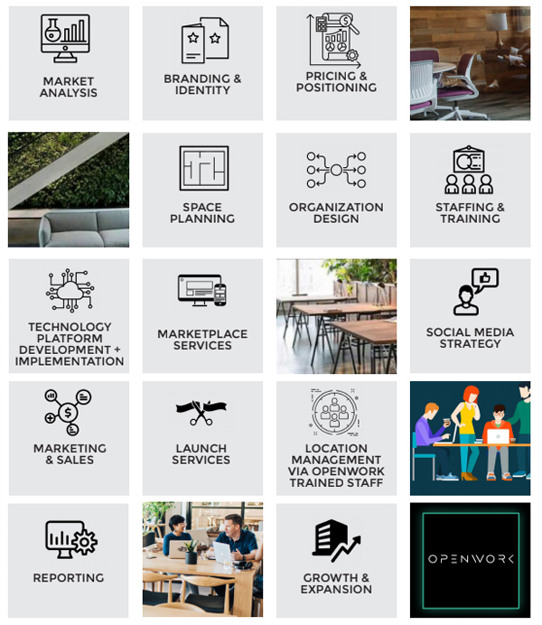 real-estate-coworking-services