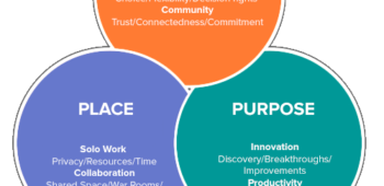 people-place-purpose-openwork