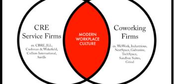 modern-workplace-culture