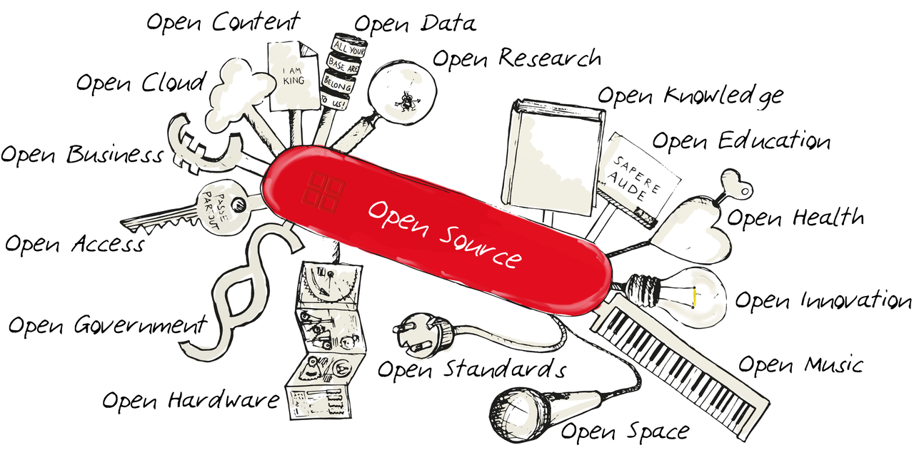 Coworking and the Open Organization