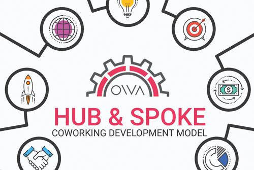hub-spoke-owa