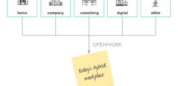 hybrid-workplace-overview-updated