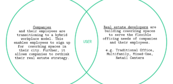 circles-openwork-companies-realestate