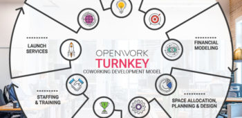 coworking-turnkey-openwork-820x400